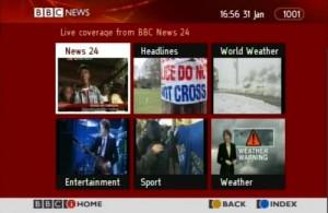 Interactive TV Screen