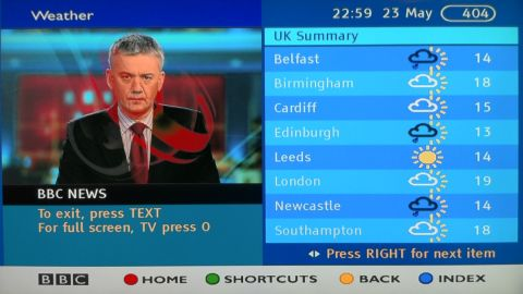 BBC Red Button Weather Screen