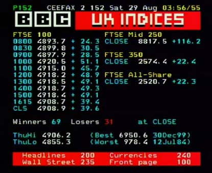 Stocks and Shares on the old BBC Ceefax Service