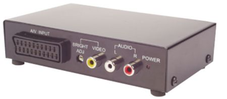 The RF Modulator