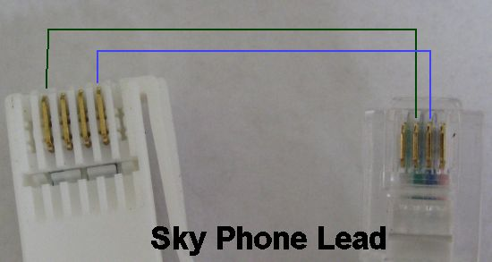 Sky Telephone Lead Wiring